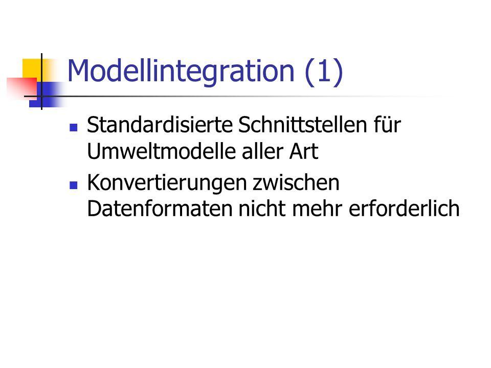Modellintegration (1) Standardisierte Schnittstellen für Umweltmodelle aller Art Konvertierungen zwischen Datenformaten nicht mehr erforderlich