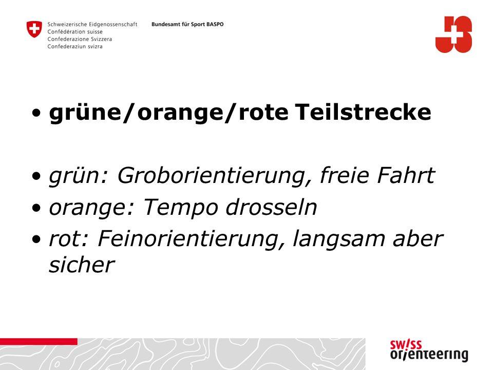 grüne/orange/rote Teilstrecke grün: Groborientierung, freie Fahrt orange: Tempo drosseln rot: Feinorientierung, langsam aber sicher