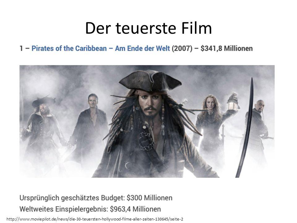Der teuerste Film http://www.moviepilot.de/news/die-30-teuersten-hollywood-filme-aller-zeiten-130645/seite-2
