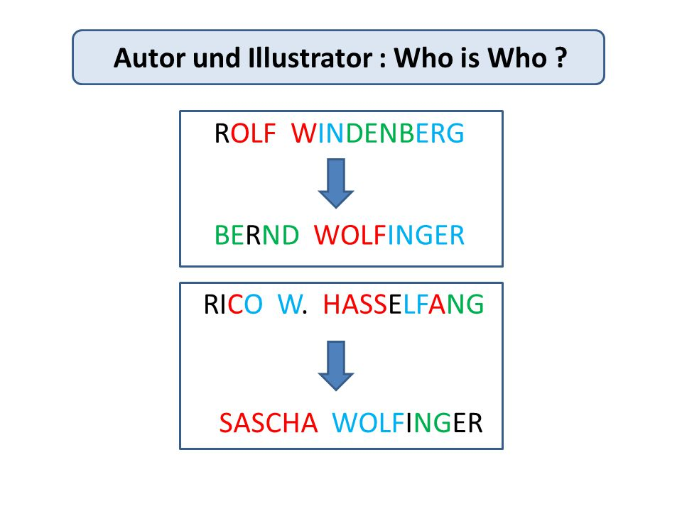Autor und Illustrator : Who is Who .ROLF WINDENBERG RICO W.