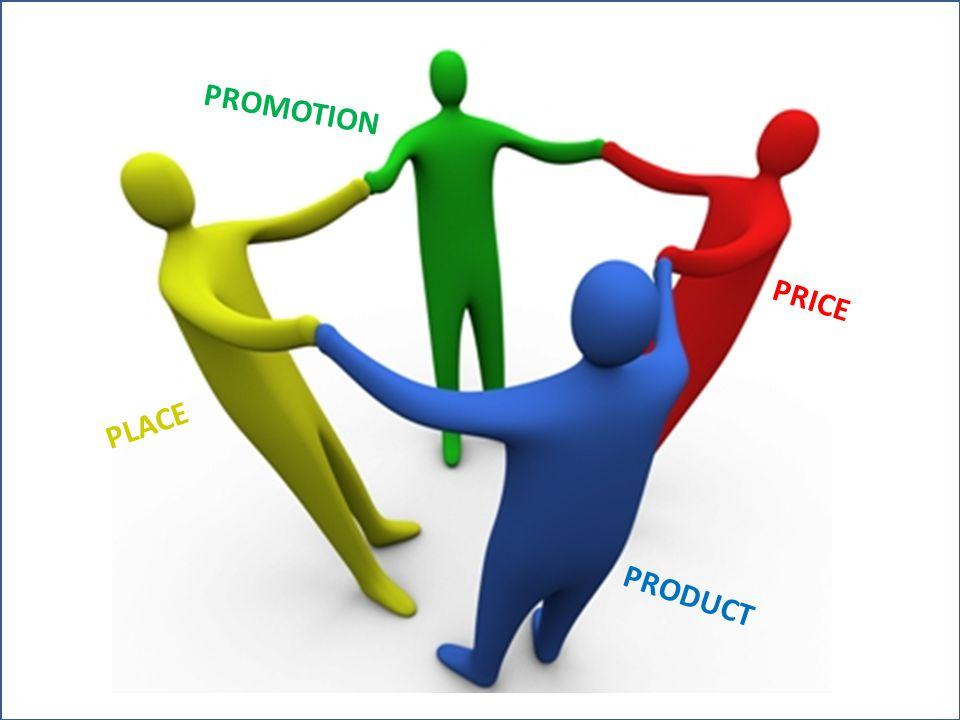 m²m² Corporate Philosophy = Unternehmensphilosophie Was versteht man unter einer Vision.