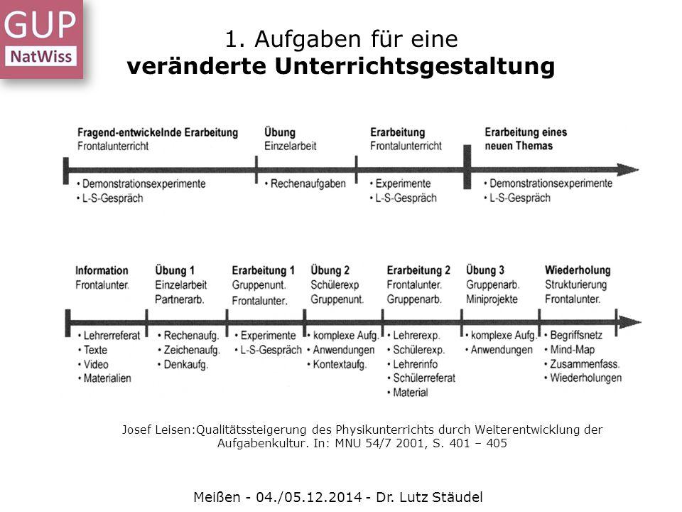 1. Aufgaben für eine veränderte Unterrichtsgestaltung Meißen - 04./05.12.2014 - Dr. Lutz Stäudel Josef Leisen:Qualitätssteigerung des Physikunterricht