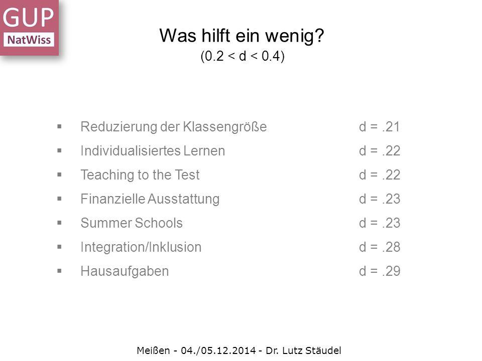  Reduzierung der Klassengrößed =.21  Individualisiertes Lernend =.22  Teaching to the Testd =.22  Finanzielle Ausstattungd =.23  Summer Schoolsd