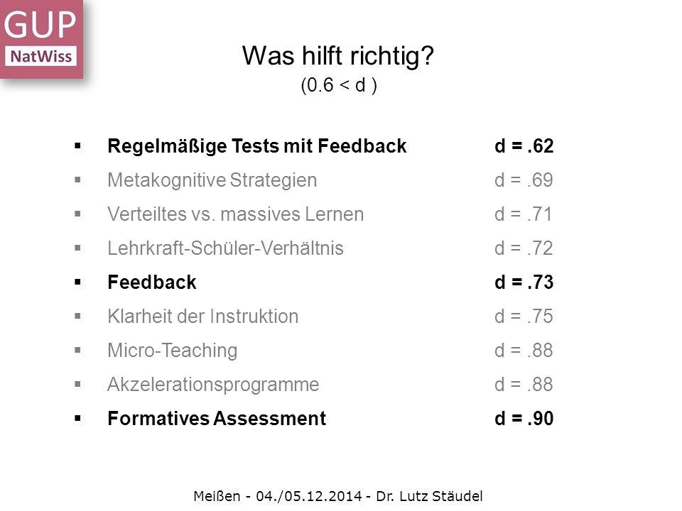 Was hilft richtig? (0.6 < d )  Regelmäßige Tests mit Feedbackd =.62  Metakognitive Strategiend =.69  Verteiltes vs. massives Lernend =.71  Lehrkra