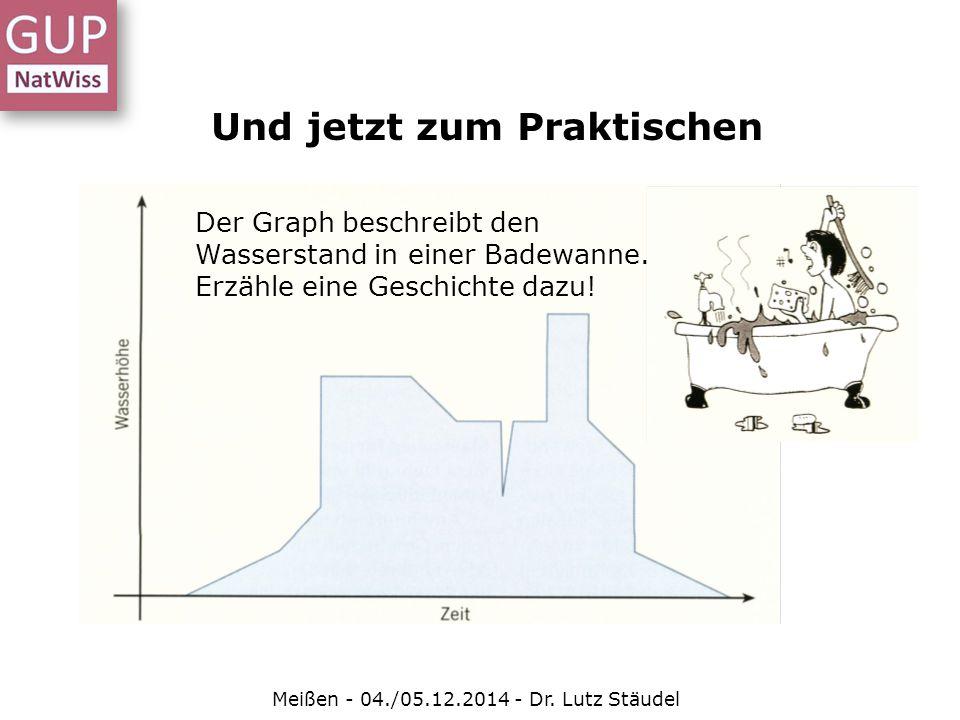 Und jetzt zum Praktischen Meißen - 04./05.12.2014 - Dr. Lutz Stäudel Der Graph beschreibt den Wasserstand in einer Badewanne. Erzähle eine Geschichte