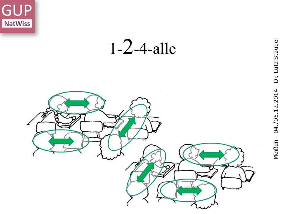 Aufgaben ein Thema, verschiedene Anforderungen Meißen - 04./05.12.2014 - Dr.