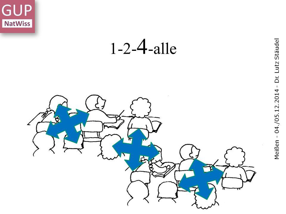 Auflösen der gleichen Lerninhalte und –ziele durch Variation der Bearbeitungstiefe Meißen - 04./05.12.2014 - Dr.