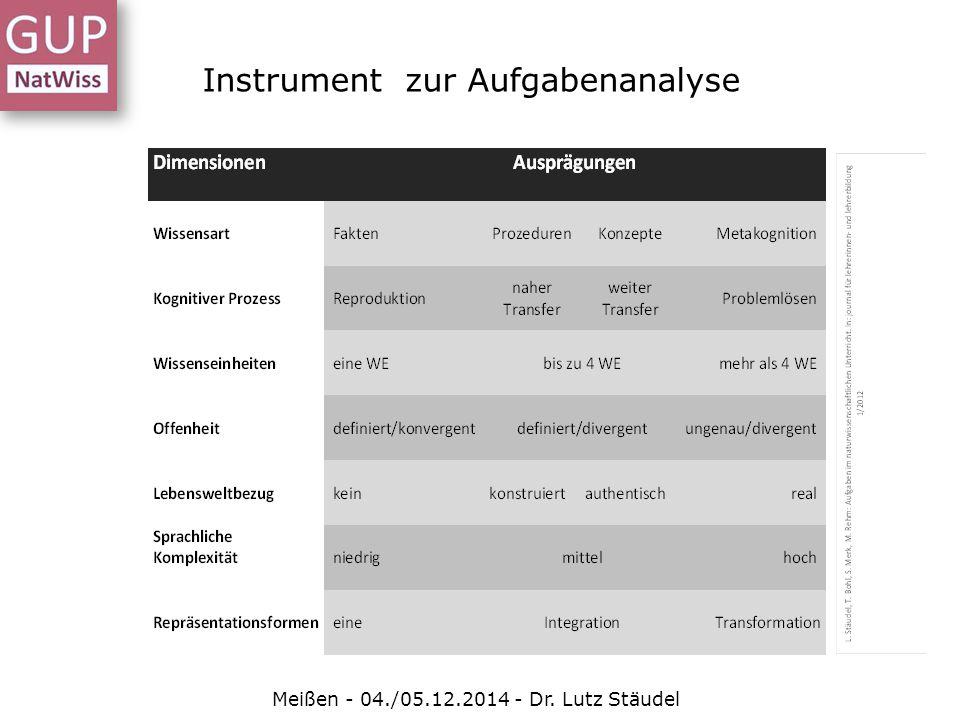 Instrument zur Aufgabenanalyse Meißen - 04./05.12.2014 - Dr. Lutz Stäudel