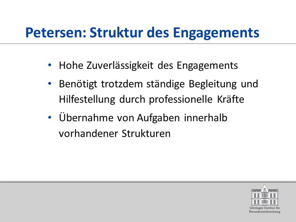 Petersen: Struktur des Engagements Hohe Zuverlässigkeit des Engagements Benötigt trotzdem ständige Begleitung und Hilfestellung durch professionelle Kräfte Übernahme von Aufgaben innerhalb vorhandener Strukturen