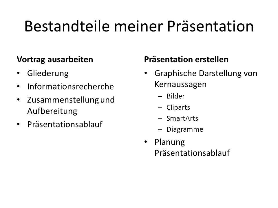 Bestandteile meiner Präsentation Vortrag ausarbeiten Gliederung Informationsrecherche Zusammenstellung und Aufbereitung Präsentationsablauf Präsentati
