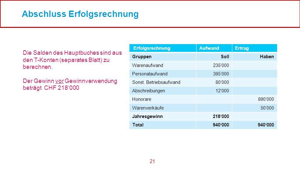 21 Abschluss Erfolgsrechnung ErfolgsrechnungAufwandErtrag GruppenSollHaben Warenaufwand235'000 Personalaufwand395'000 Sonst.