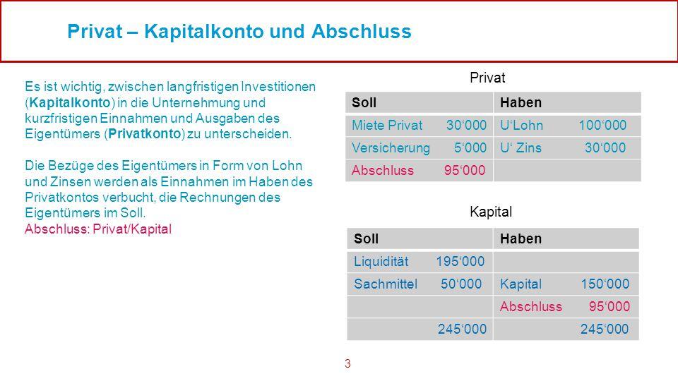 3 Privat – Kapitalkonto und Abschluss SollHaben Miete Privat 30'000U'Lohn 100'000 Versicherung 5'000U' Zins 30'000 Abschluss 95'000 SollHaben Liquidität 195'000 Sachmittel 50'000Kapital 150'000 Abschluss 95'000 245'000 Privat Kapital Es ist wichtig, zwischen langfristigen Investitionen (Kapitalkonto) in die Unternehmung und kurzfristigen Einnahmen und Ausgaben des Eigentümers (Privatkonto) zu unterscheiden.