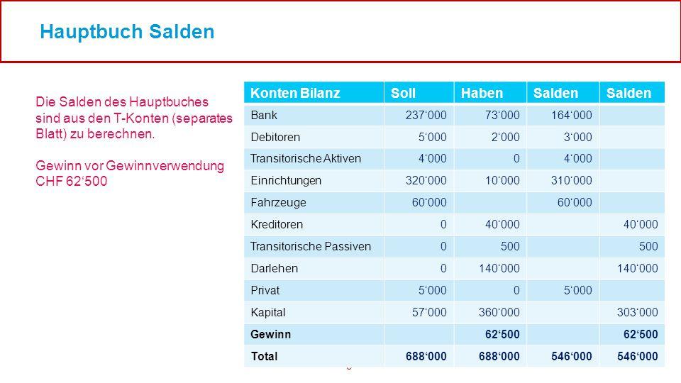 10 Abschluss Erfolgsrechnung Bäckerei ErfolgsrechnungAufwandErtrag GruppenSollHaben Personalaufwand412'000 Sonst.