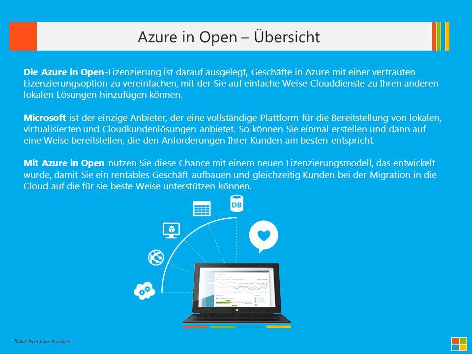 Was ist Azure in Open.