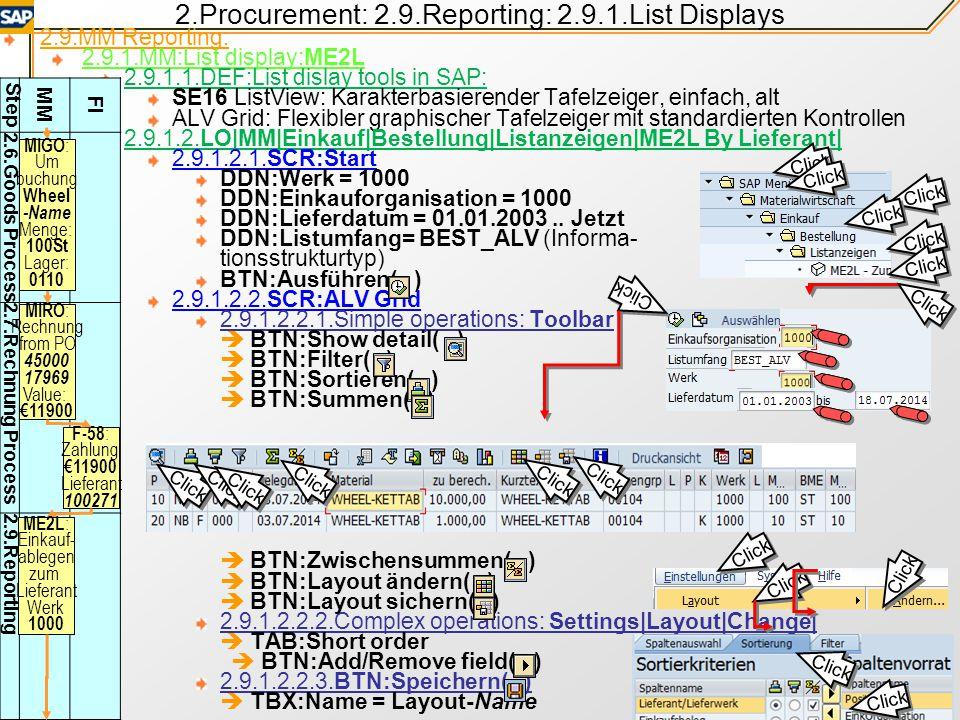 2.Procurement: 2.7.Rechnung Processing: 2.8.MM Cross-Module Integration 2.8.Cross-module integration of MM:Procurement 2.8.1.Financial accounting (FI)