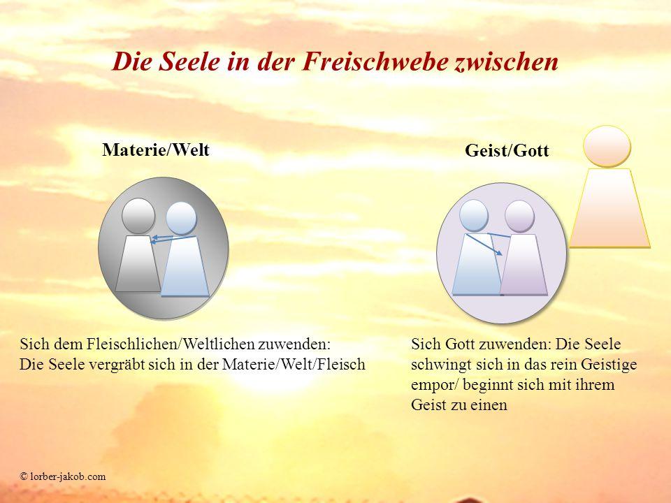 Die Seele in der Freischwebe zwischen Materie/Welt Sich dem Fleischlichen/Weltlichen zuwenden: Die Seele vergräbt sich in der Materie/Welt/Fleisch Sich Gott zuwenden: Die Seele schwingt sich in das rein Geistige empor/ beginnt sich mit ihrem Geist zu einen Geist/Gott © lorber-jakob.com