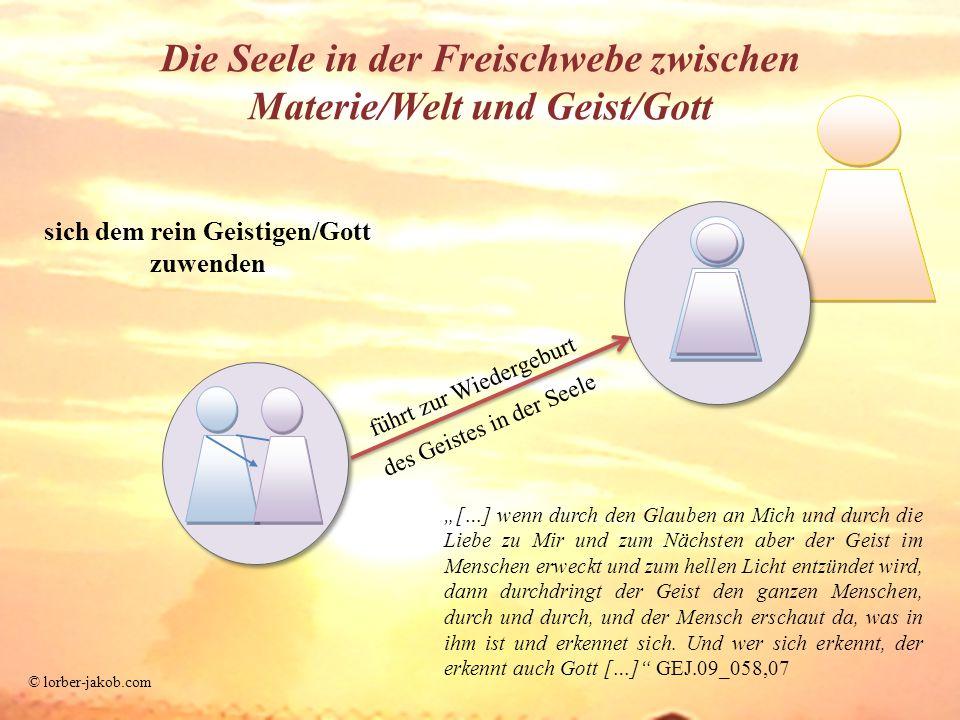 """© lorber-jakob.com Die Seele in der Freischwebe zwischen Materie/Welt und Geist/Gott sich dem rein Geistigen/Gott zuwenden führt zur Wiedergeburt des Geistes in der Seele """"[…] wenn durch den Glauben an Mich und durch die Liebe zu Mir und zum Nächsten aber der Geist im Menschen erweckt und zum hellen Licht entzündet wird, dann durchdringt der Geist den ganzen Menschen, durch und durch, und der Mensch erschaut da, was in ihm ist und erkennet sich."""
