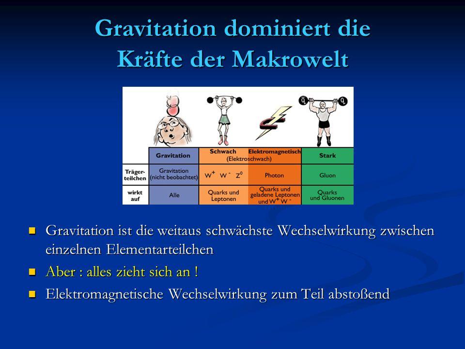 Gravitation dominiert die Kräfte der Makrowelt Gravitation ist die weitaus schwächste Wechselwirkung zwischen einzelnen Elementarteilchen Gravitation