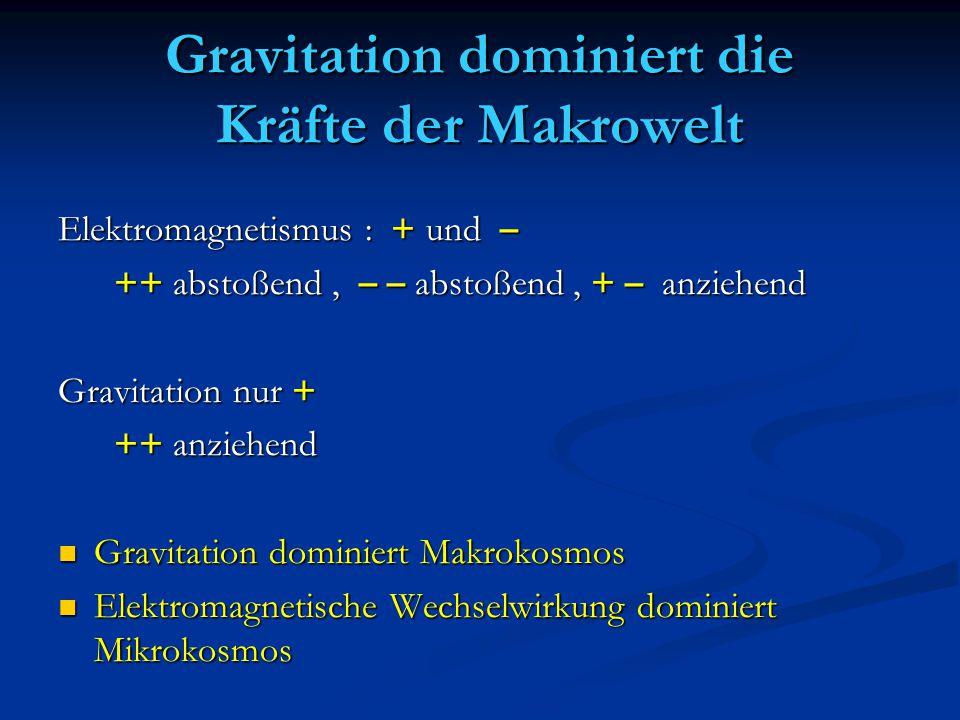 Gravitation dominiert die Kräfte der Makrowelt Elektromagnetismus : + und – ++ abstoßend, – – abstoßend, + – anziehend ++ abstoßend, – – abstoßend, +