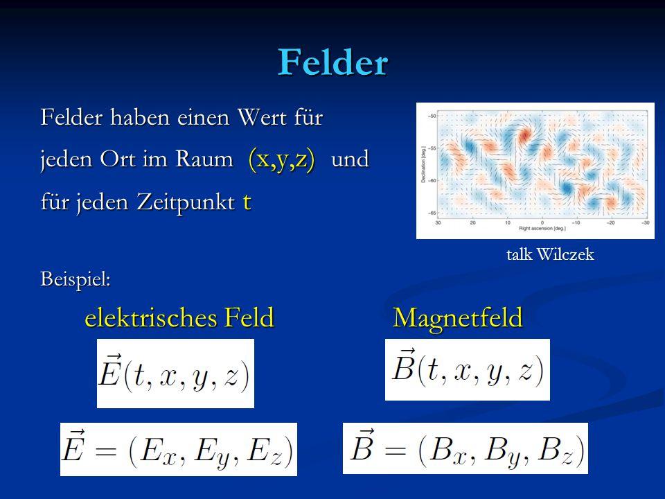 Felder Felder haben einen Wert für jeden Ort im Raum (x,y,z) und für jeden Zeitpunkt t Beispiel: elektrisches Feld Magnetfeld elektrisches Feld Magnet