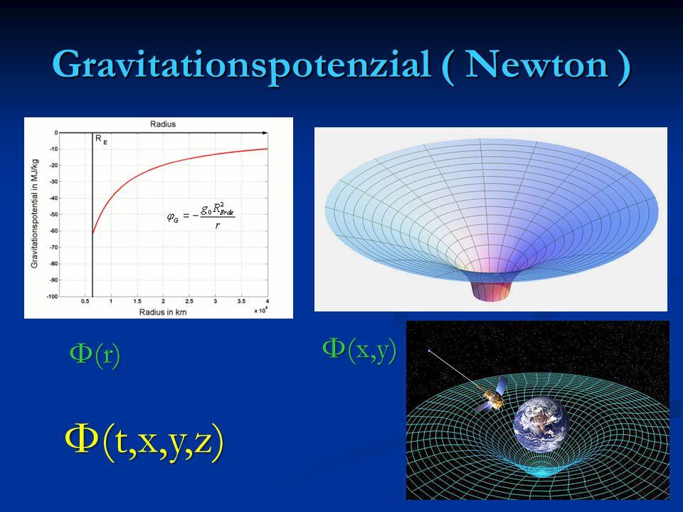 Gravitationspotenzial ( Newton ) Φ(t,x,y,z) Φ(r) Φ(x,y)