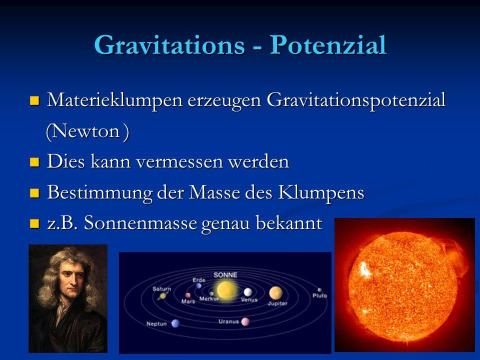 Gravitations - Potenzial Materieklumpen erzeugen Gravitationspotenzial Materieklumpen erzeugen Gravitationspotenzial (Newton ) (Newton ) Dies kann ver