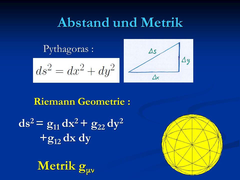 Abstand und Metrik Pythagoras : Riemann Geometrie : Metrik g μν ds 2 = g 11 dx 2 + g 22 dy 2 +g 12 dx dy +g 12 dx dy