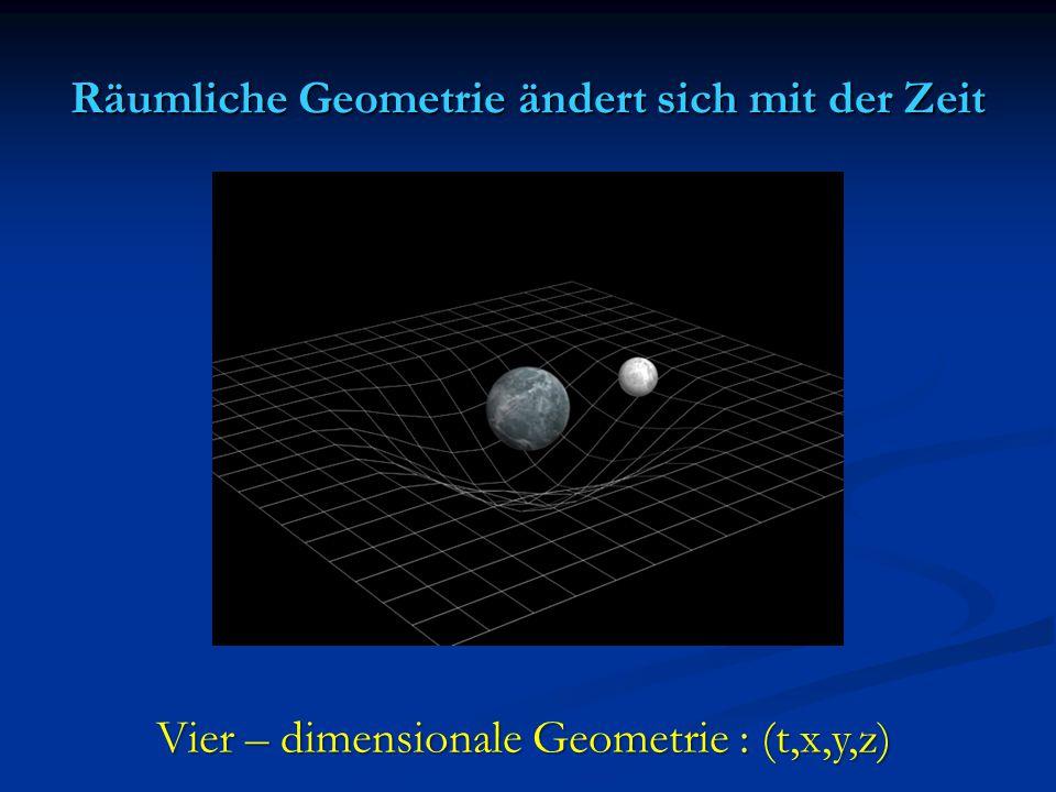 Räumliche Geometrie ändert sich mit der Zeit Vier – dimensionale Geometrie : (t,x,y,z)