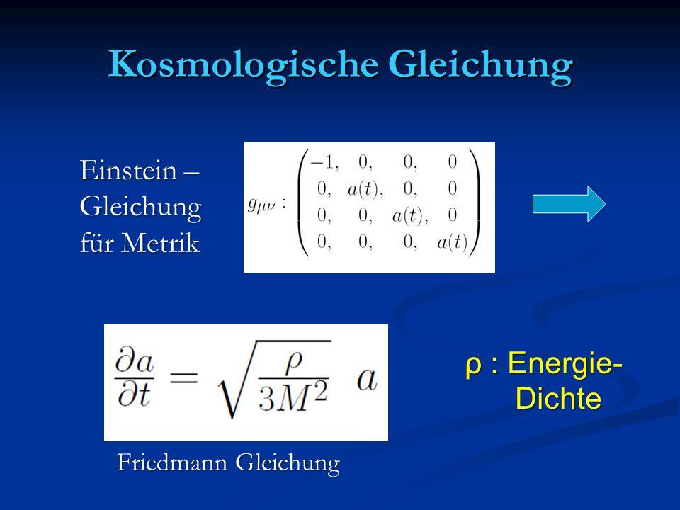 Kosmologische Gleichung Einstein – Gleichung für Metrik ρ : Energie- Dichte Dichte Friedmann Gleichung