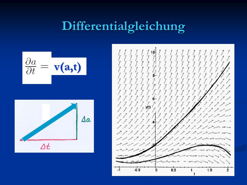 Differentialgleichung v(a,t)