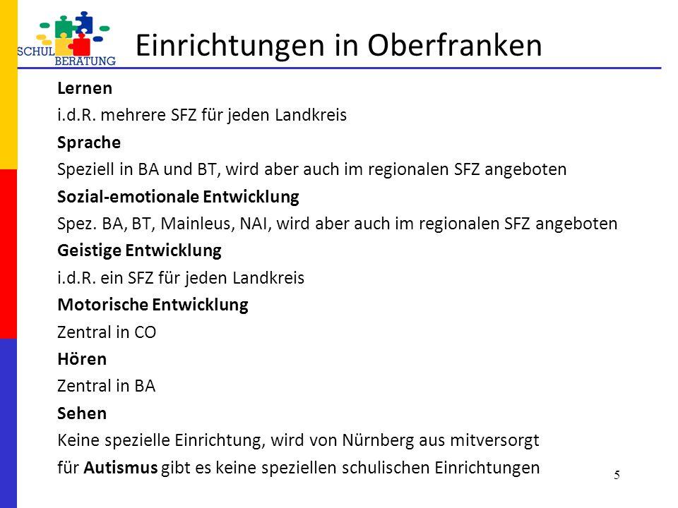 Einrichtungen in Oberfranken Lernen i.d.R.