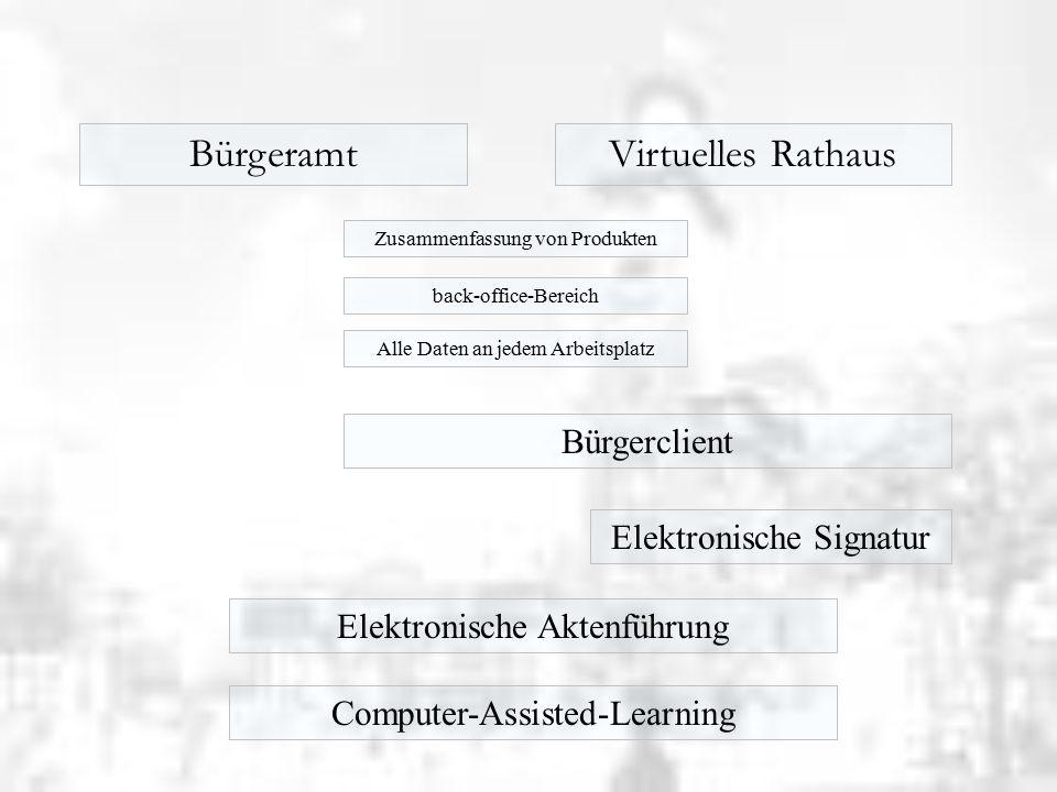 BürgeramtVirtuelles Rathaus Zusammenfassung von Produkten back-office-Bereich Alle Daten an jedem Arbeitsplatz Bürgerclient Elektronische Signatur Elektronische Aktenführung Computer-Assisted-Learning