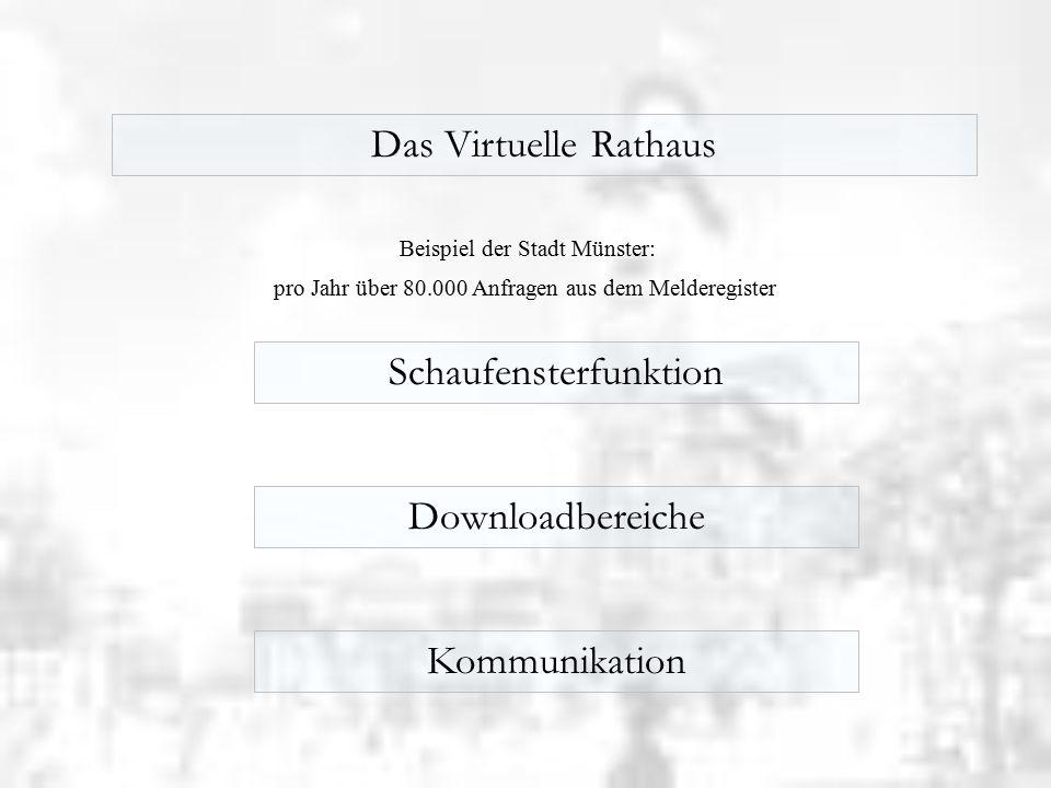 Das Virtuelle Rathaus Beispiel der Stadt Münster: pro Jahr über 80.000 Anfragen aus dem Melderegister Downloadbereiche Kommunikation Schaufensterfunktion