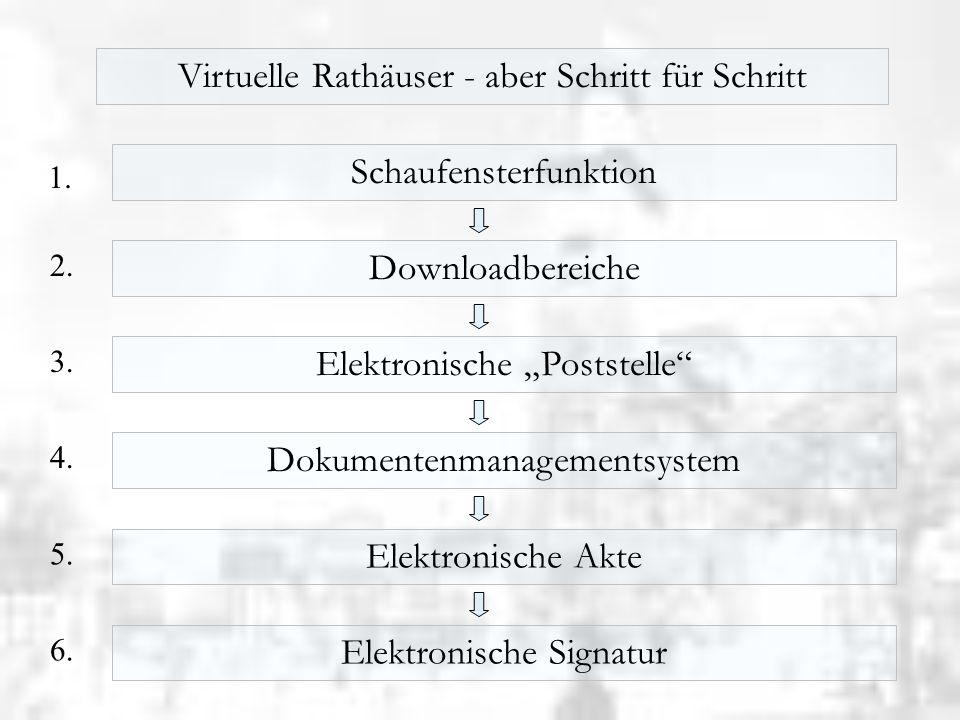 Virtuelle Rathäuser - aber Schritt für Schritt 1. Schaufensterfunktion Downloadbereiche 2.