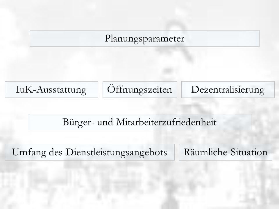 Planungsparameter Öffnungszeiten Räumliche SituationUmfang des Dienstleistungsangebots Dezentralisierung Bürger- und Mitarbeiterzufriedenheit IuK-Ausstattung