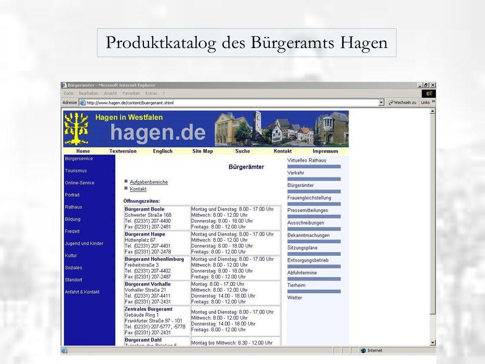 Produktkatalog des Bürgeramts Hagen