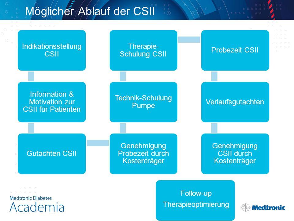 Indikationsstellung CSII Information & Motivation zur CSII für Patienten Gutachten CSII Genehmigung Probezeit durch Kostenträger Technik-Schulung Pumpe Therapie- Schulung CSII Probezeit CSIIVerlaufsgutachten Genehmigung CSII durch Kostenträger Möglicher Ablauf der CSII Follow-up Therapieoptimierung