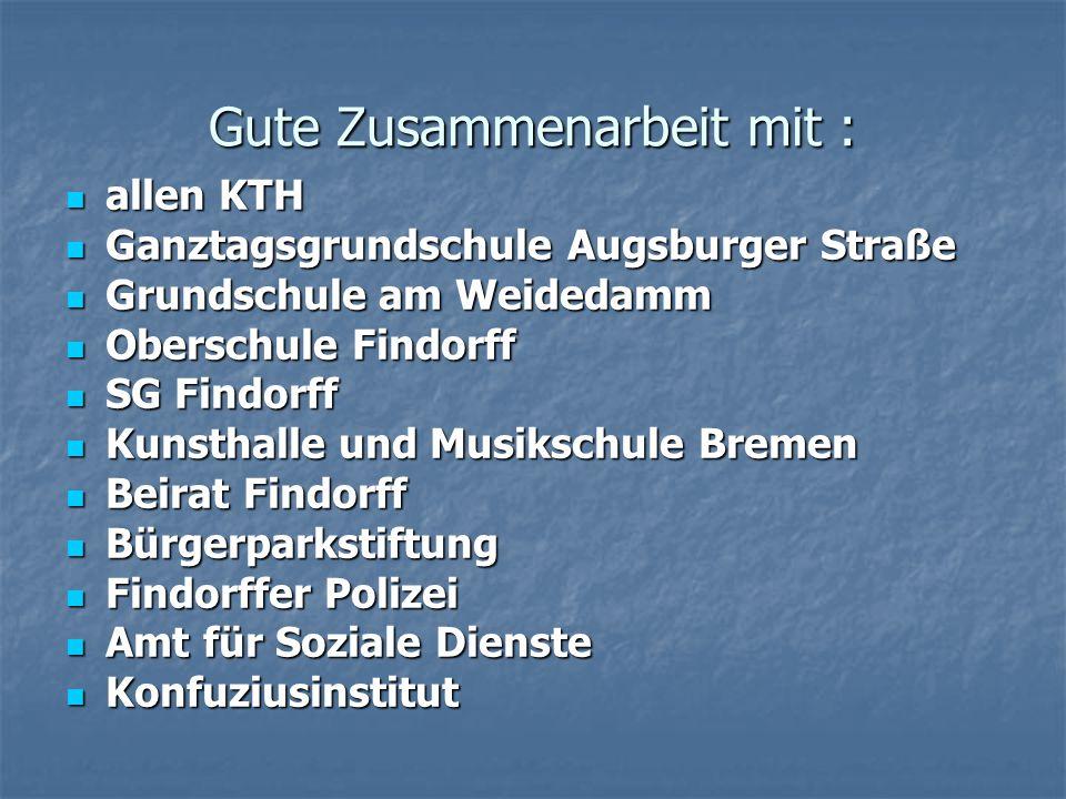 Gute Zusammenarbeit mit : allen KTH allen KTH Ganztagsgrundschule Augsburger Straße Ganztagsgrundschule Augsburger Straße Grundschule am Weidedamm Gru