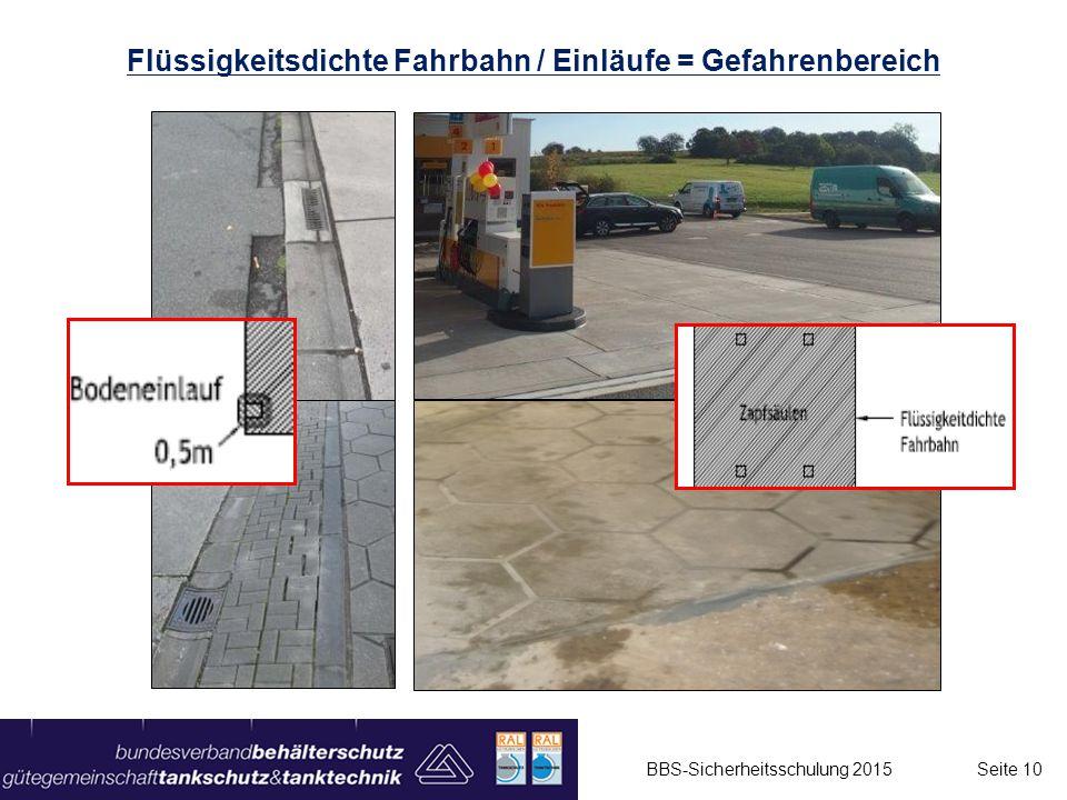 Flüssigkeitsdichte Fahrbahn / Einläufe = Gefahrenbereich BBS-Sicherheitsschulung 2015 Seite 10
