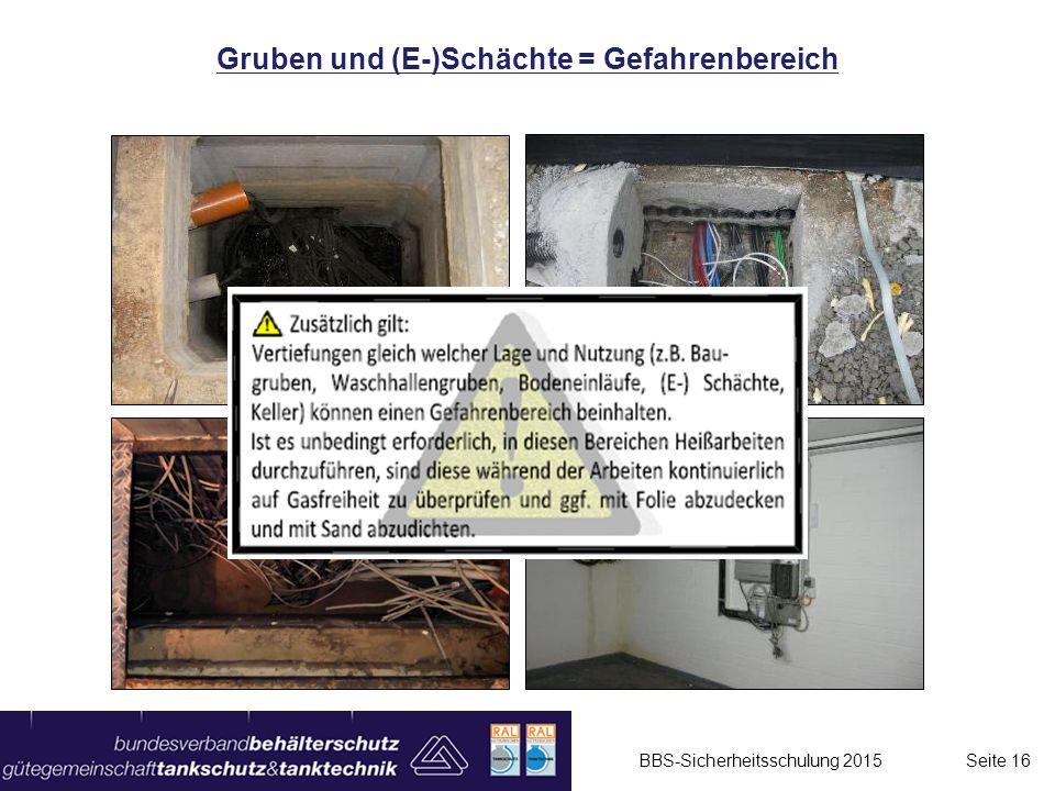 Gruben und (E-)Schächte = Gefahrenbereich BBS-Sicherheitsschulung 2015 Seite 16