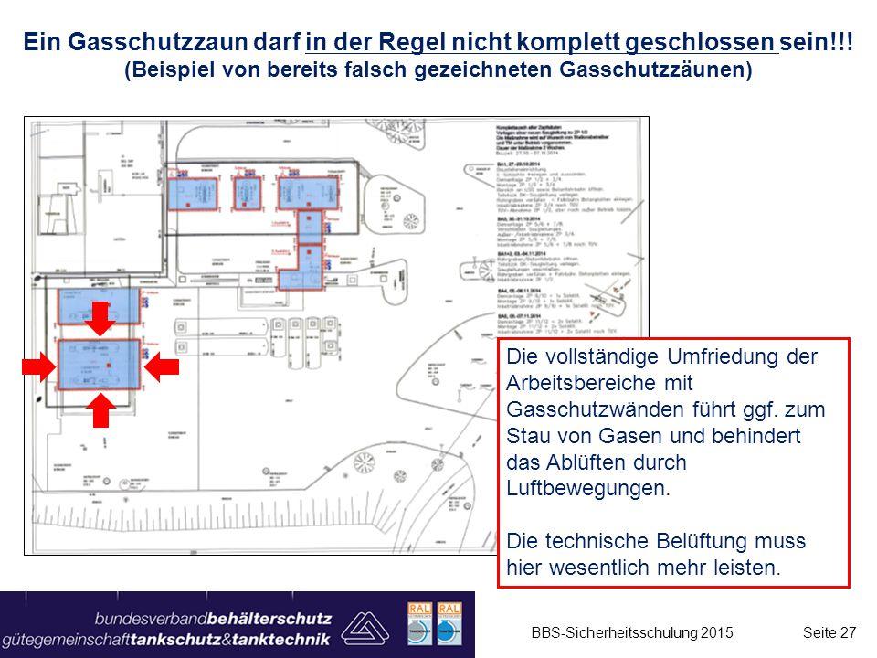 Ein Gasschutzzaun darf in der Regel nicht komplett geschlossen sein!!! (Beispiel von bereits falsch gezeichneten Gasschutzzäunen) Die vollständige Umf