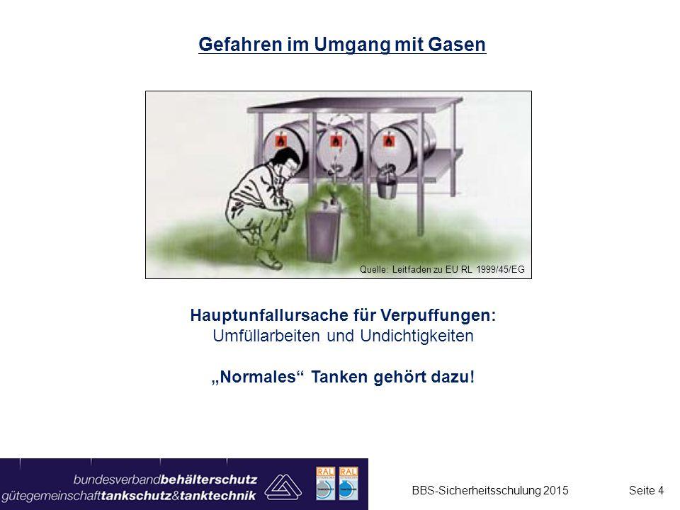 """Gefahren im Umgang mit Gasen Hauptunfallursache für Verpuffungen: Umfüllarbeiten und Undichtigkeiten """"Normales"""" Tanken gehört dazu! Quelle: Leitfaden"""