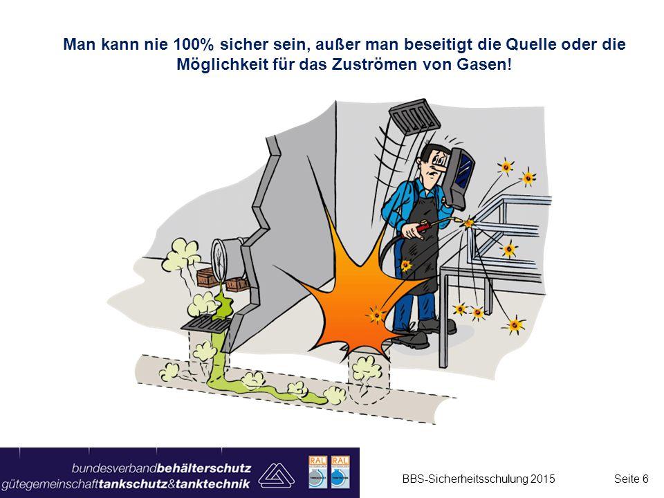 Man kann nie 100% sicher sein, außer man beseitigt die Quelle oder die Möglichkeit für das Zuströmen von Gasen! BBS-Sicherheitsschulung 2015 Seite 6