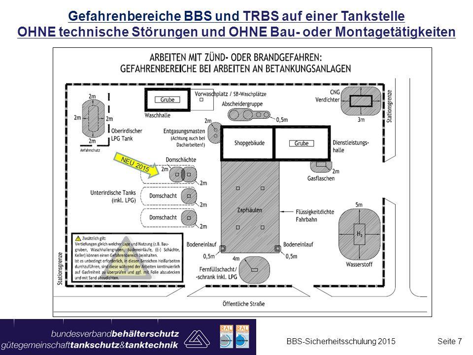 Gefahrenbereiche BBS und TRBS auf einer Tankstelle OHNE technische Störungen und OHNE Bau- oder Montagetätigkeiten NEU 2015 BBS-Sicherheitsschulung 20