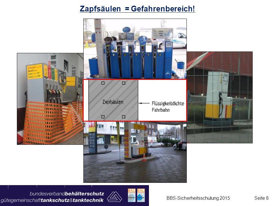 """Gasanlagen = Gefahrenbereich Flüssiggas (LPG) verhält sich wie Benzingas: Die Gase """"fließen nach unten."""
