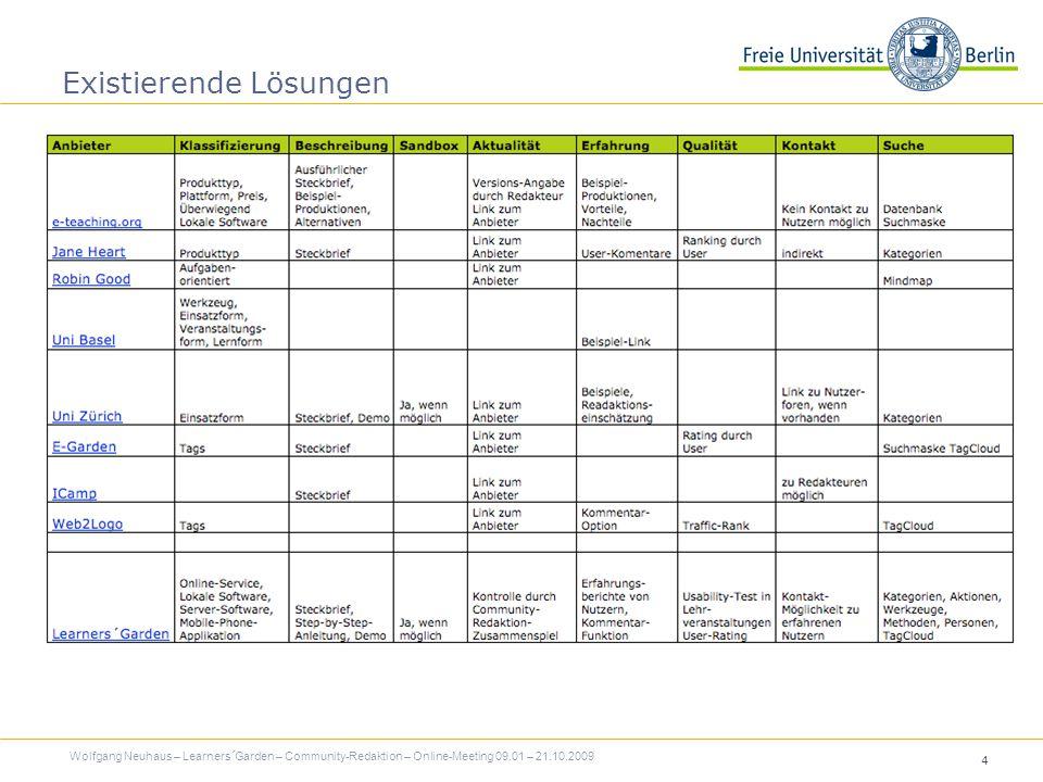 15 Learners´Garden Ziele und Mehrwert Arbeits- bereiche Workflow Gemeinsame Agenda Wolfgang Neuhaus – Learners´Garden – Community-Redaktion – Online-Meeting 09.01 – 21.10.2009