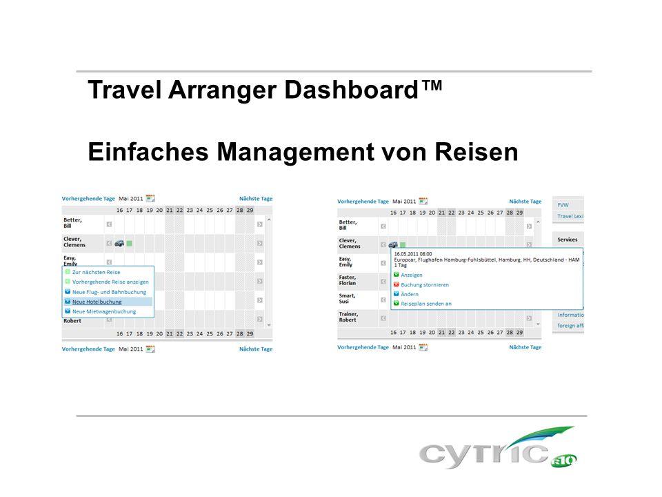Einfaches Management von Reisen