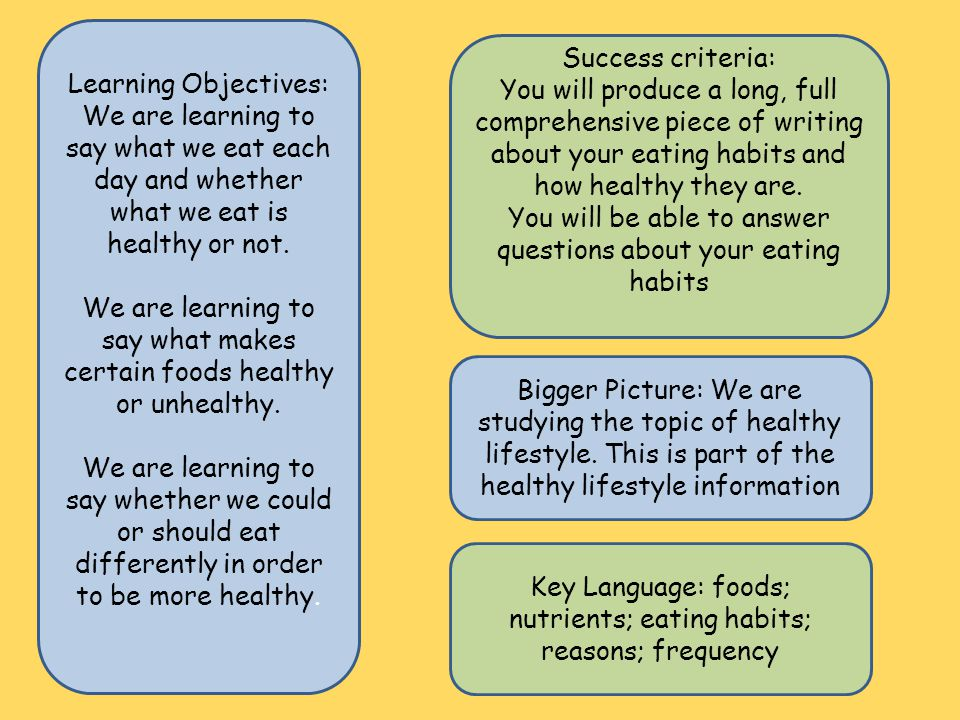 Learning Objectives: We are learning to say what we eat each day and whether what we eat is healthy or not.