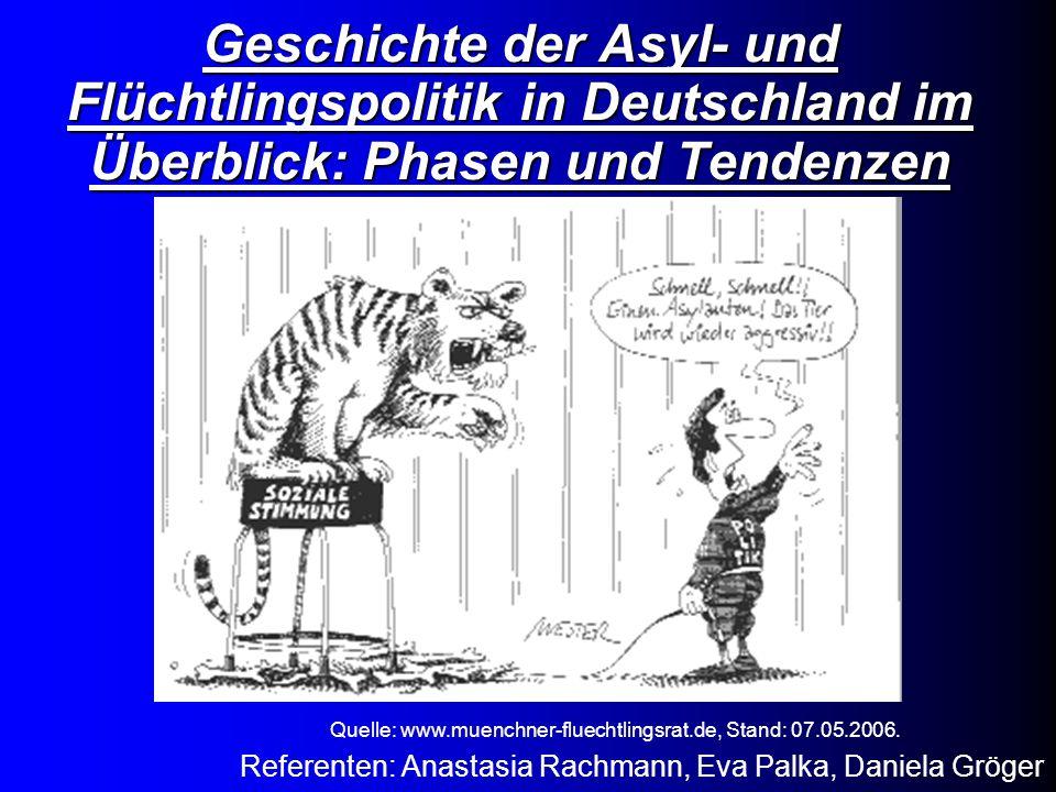 Geschichte der Asyl- und Flüchtlingspolitik in Deutschland im Überblick: Phasen und Tendenzen Referenten: Anastasia Rachmann, Eva Palka, Daniela Gröge