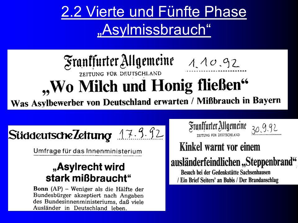 """2.2 Vierte und Fünfte Phase """"Asylmissbrauch"""""""